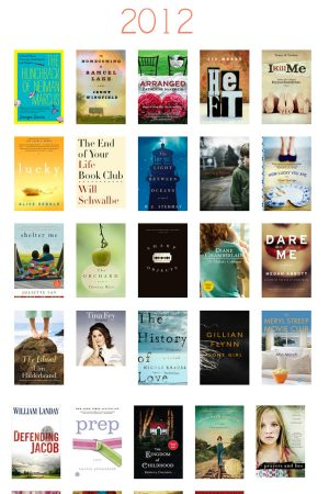 Books I've Read in 2012