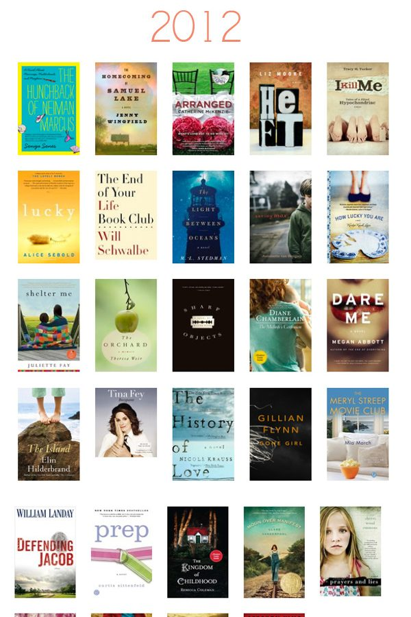 Books I've Read in 2012