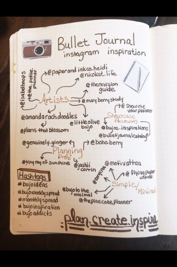 white notebook page with brown lettering sharing bullet journal instagram accounts